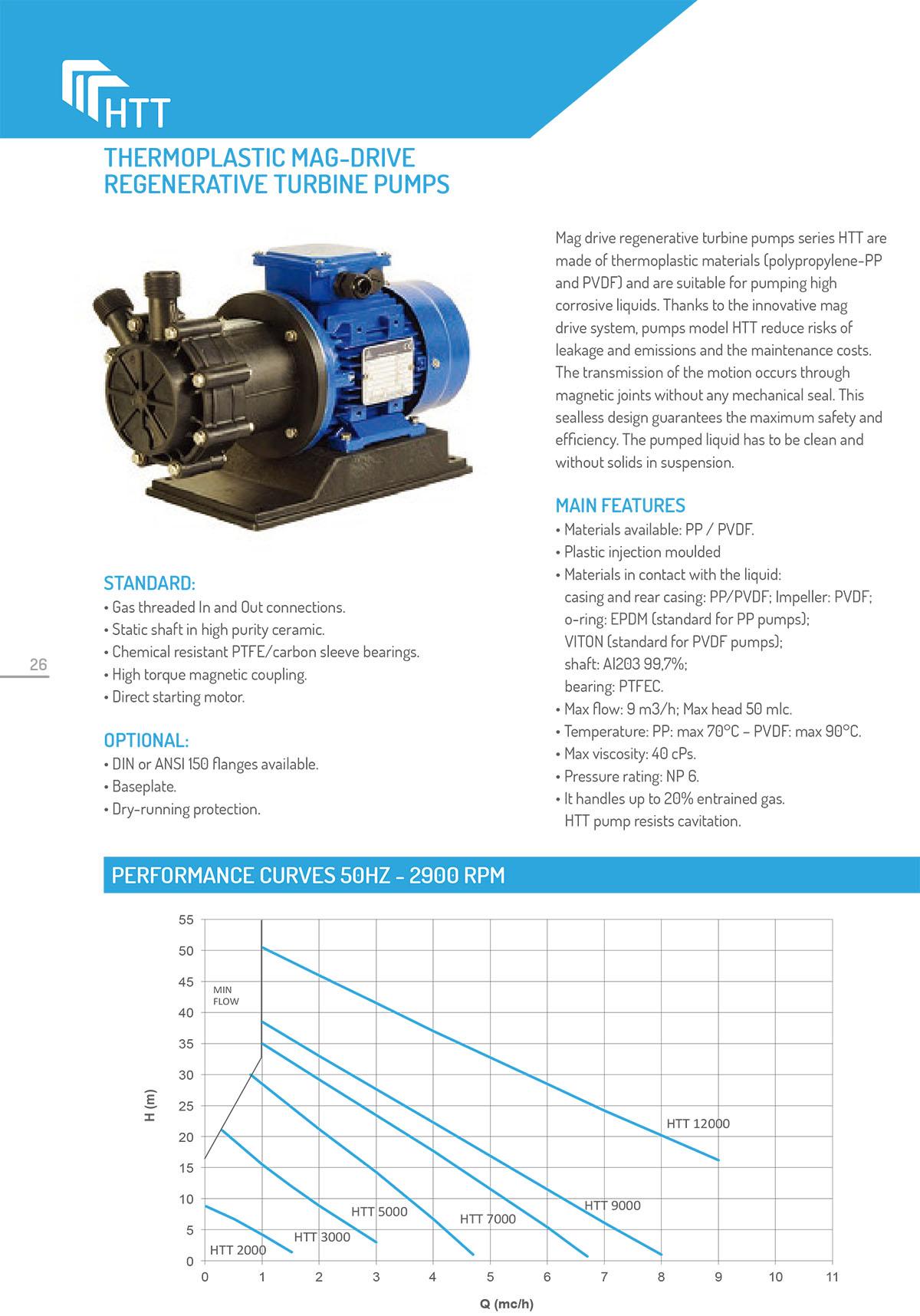 涡旋泵HTT